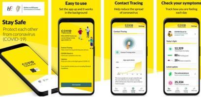 iralnd tracker app