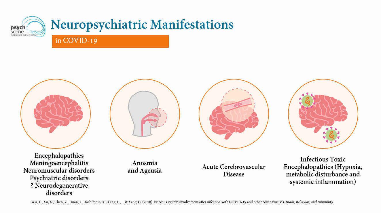 neuropsychiatric effects